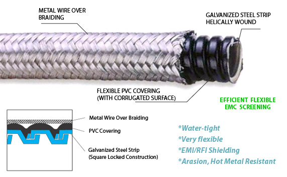 Heavy series flexible cable sheath Water Proof Over braided Flexible Steel Conduit